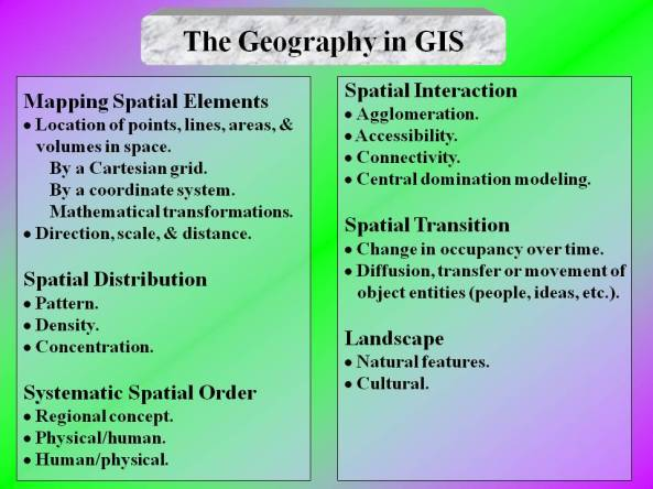 Geography accounting foundation courses